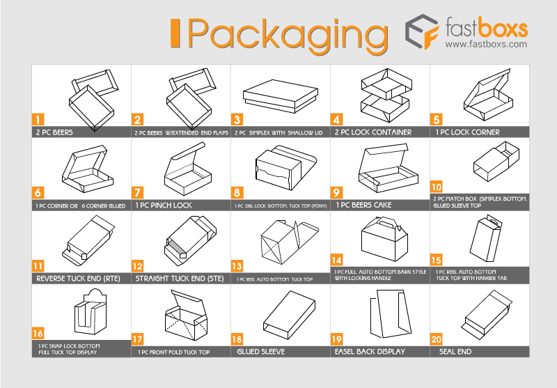 Packaging กล่อง